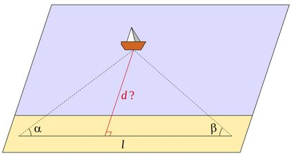 Measure distance from a line
