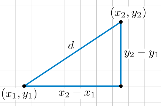 Pythagoras theorem for the distance