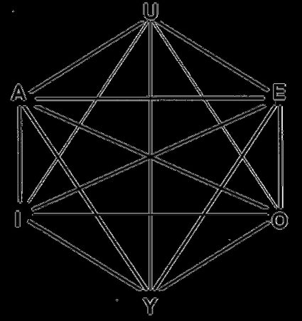 According to the Hexagon definition this is an hexagon