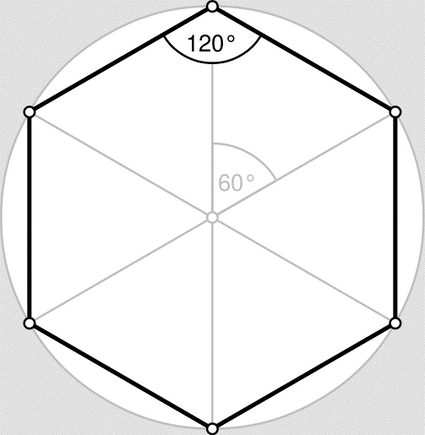Reference picture of hexagon sides