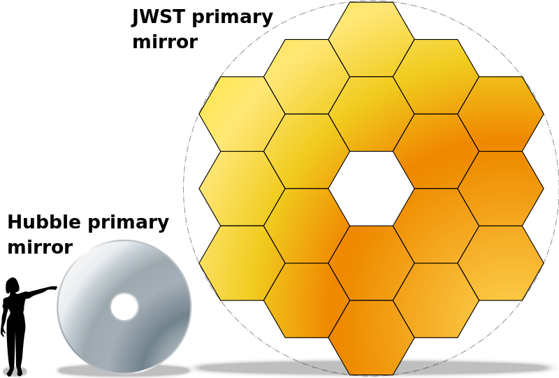 Hexagon Calculator | 6 - Sided Polygon