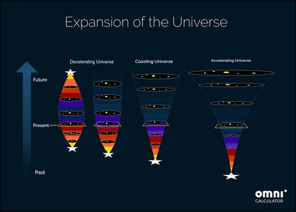 possible deaths of our universe