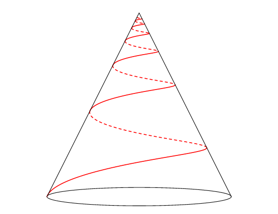 Conical helix on the circular cone