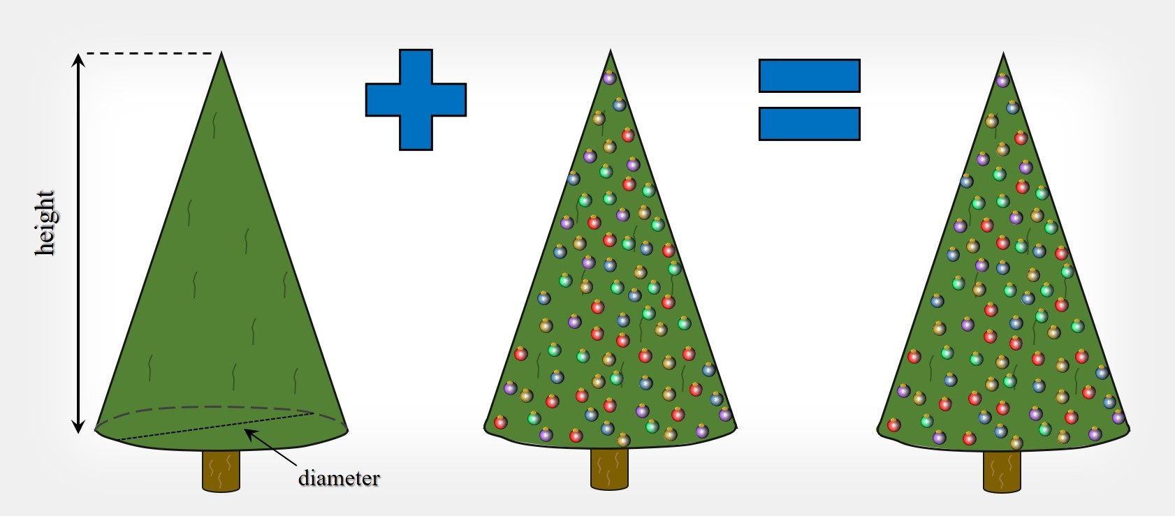 Visualisation of your Christmas Tree