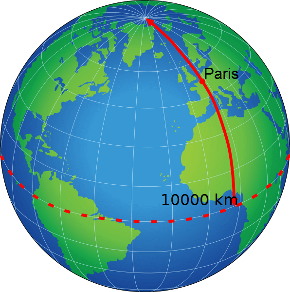 meter definition according to Earth's meridian