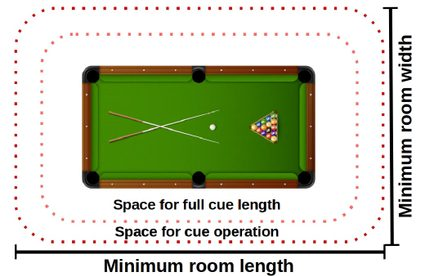 The pool table room size calculator shows you how much space you need around a pool table.