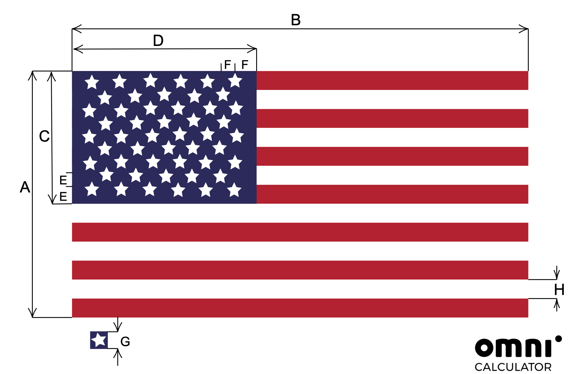 the US flag and it's proportions