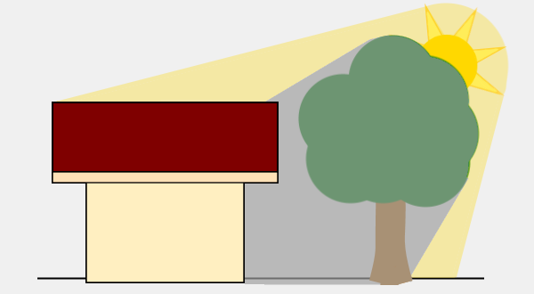 Illustration of the sunlight's location while using the air conditioner on the selected room type.