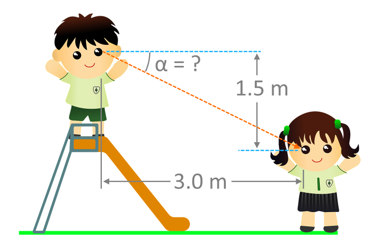 Image of a boy standing on top of a playground slide and looking at a girl at the end of the slide and forming an angle of depression.