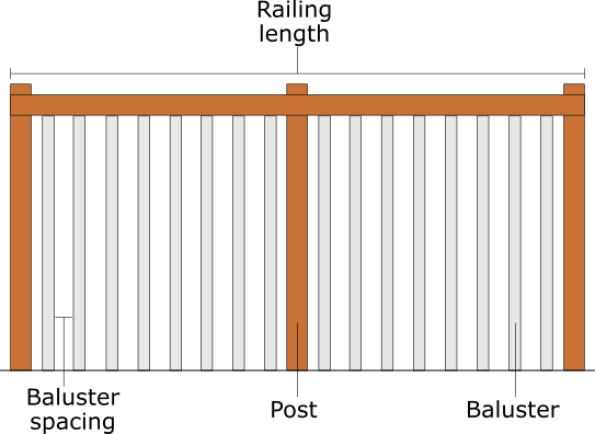 Baluster calculator: baluster parts