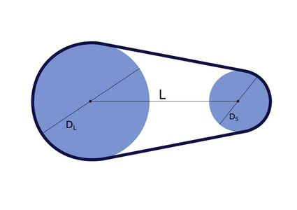 Scheme of a two-pulley system joined by a belt