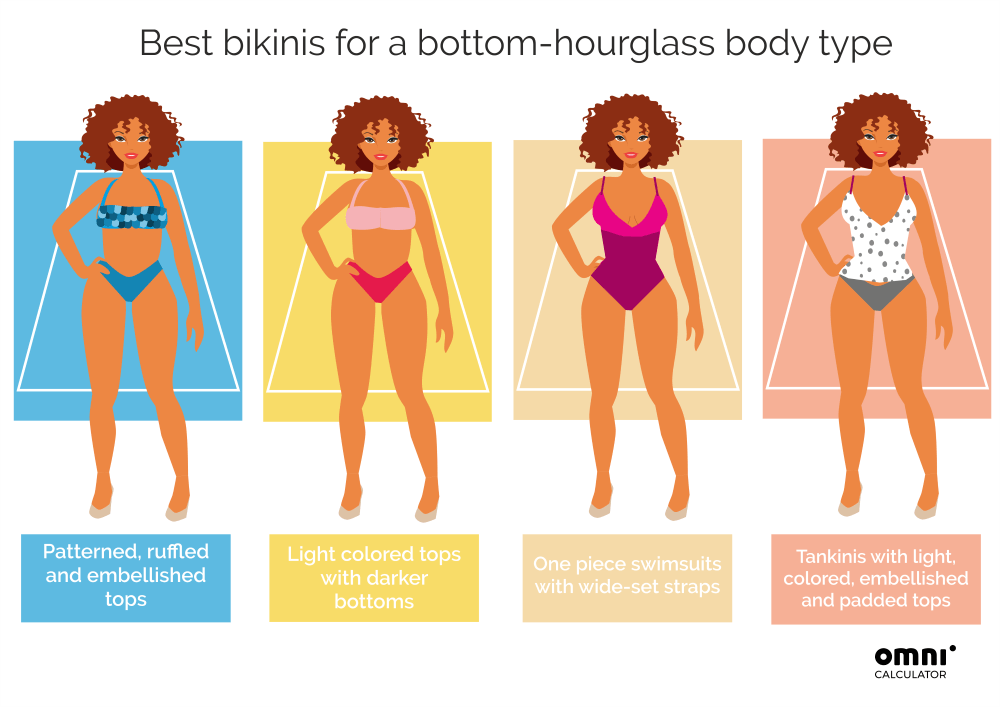 Bikini calculator - bottom hourglass