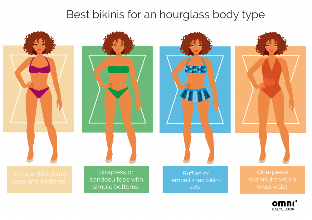 Bikini calculator - hourglass