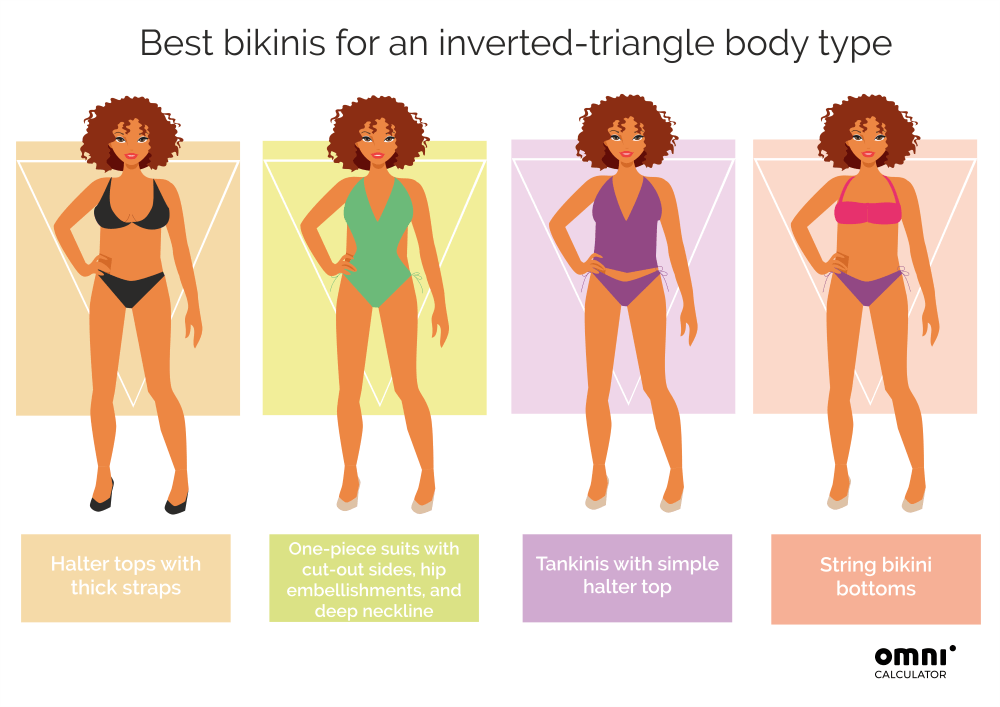 Bikini calculator - inverted triangle