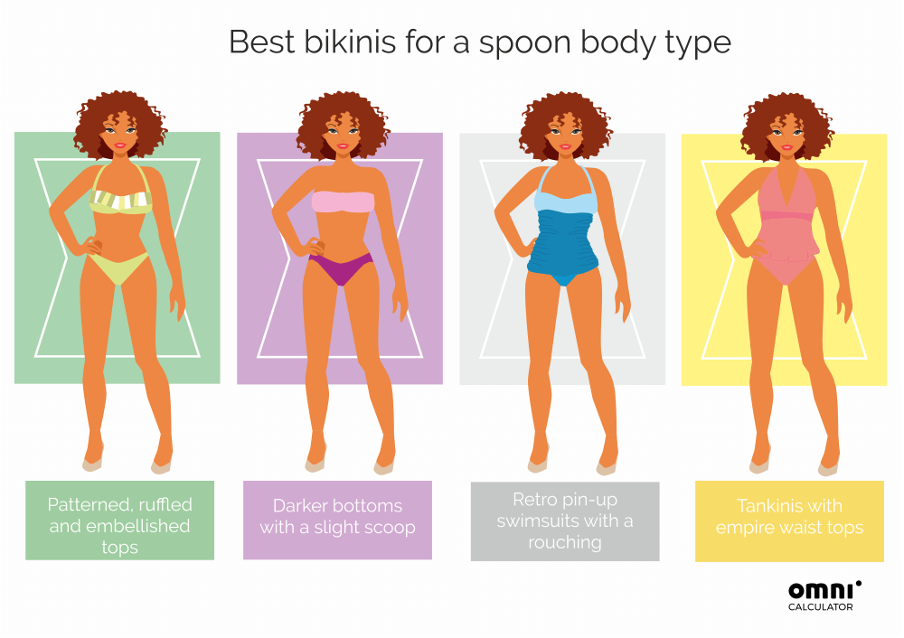 Bikini calculator - spoon