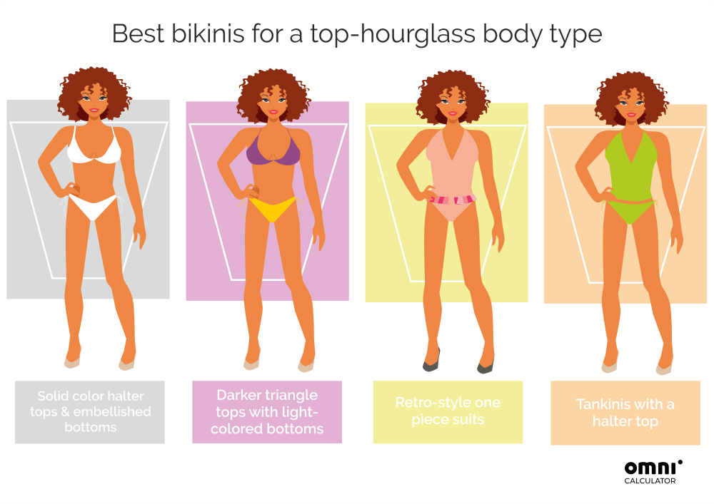 Bikini calculator - top hourglass
