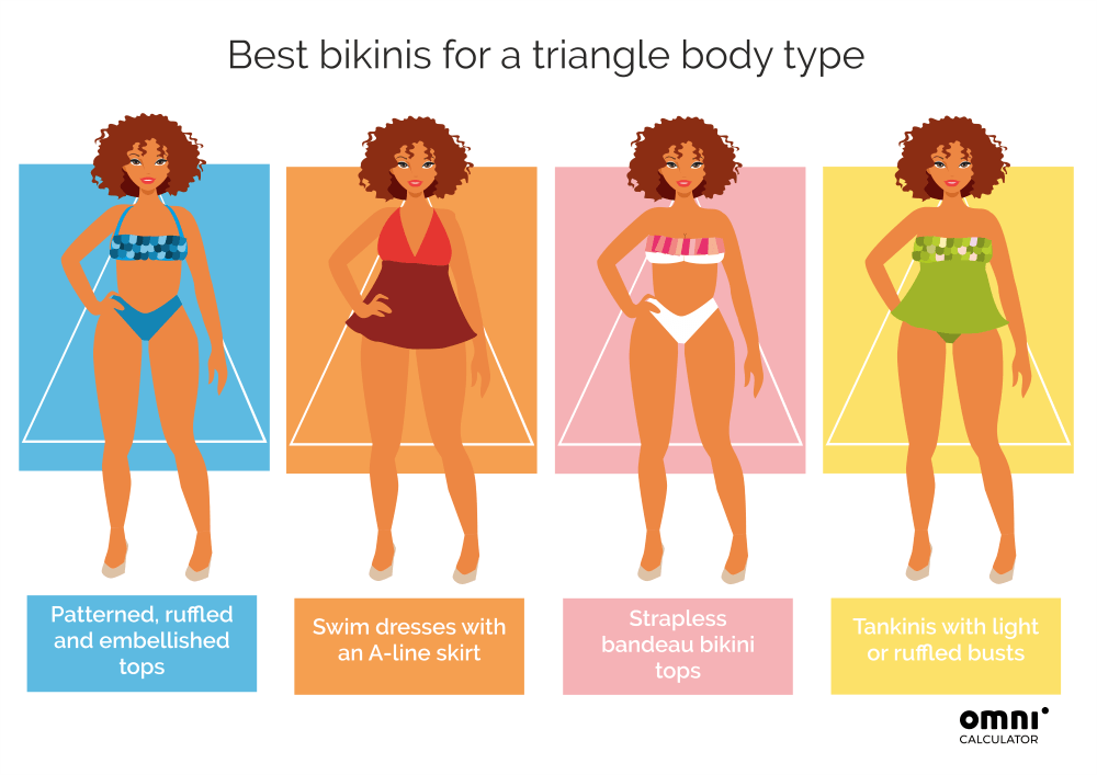 Bikini calculator - triangle