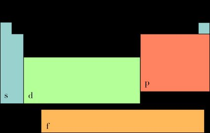 nitrate - Lewis structure