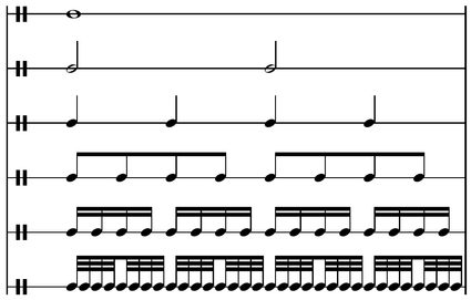 Duration of notes - example