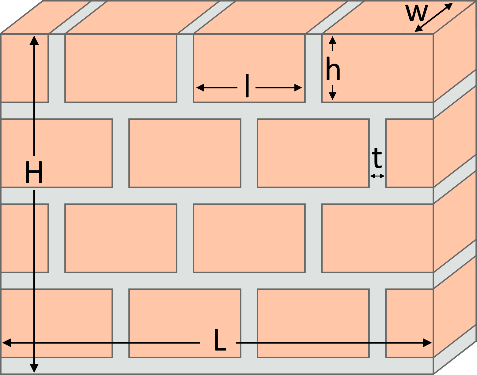 Illustration showing the dimensions of the wall and bricks to be used and the mortar joint thickness.