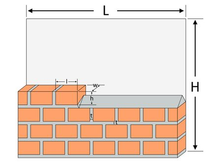 Image of brick wall under construction with its corresponding dimensions.
