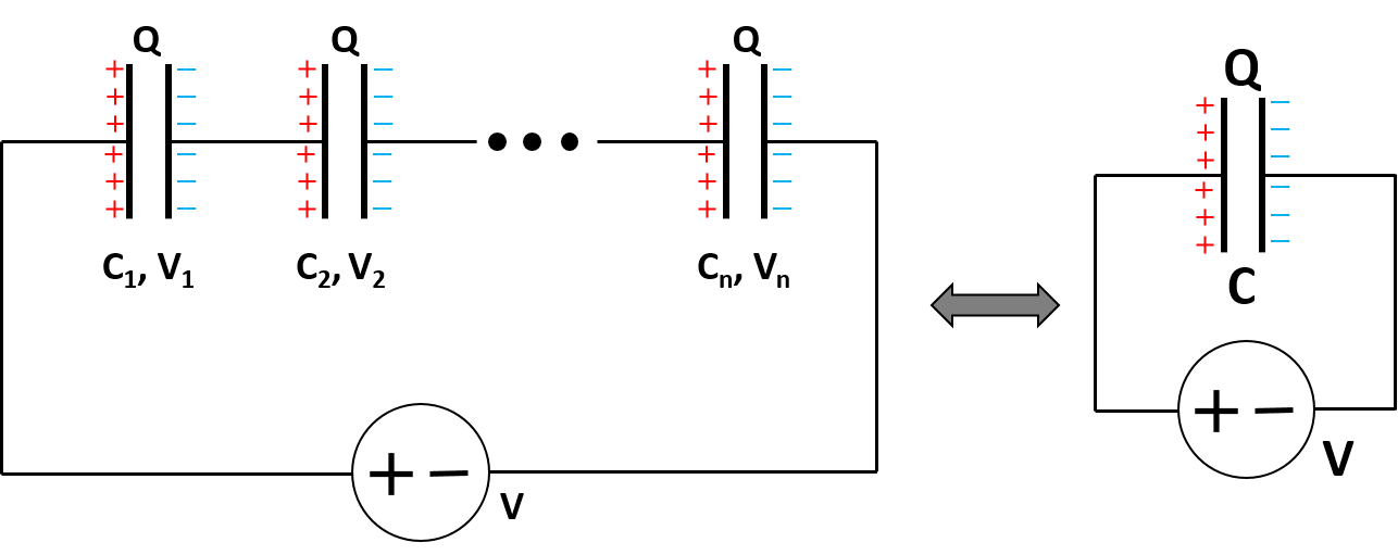capacitors in series - simplified diagram