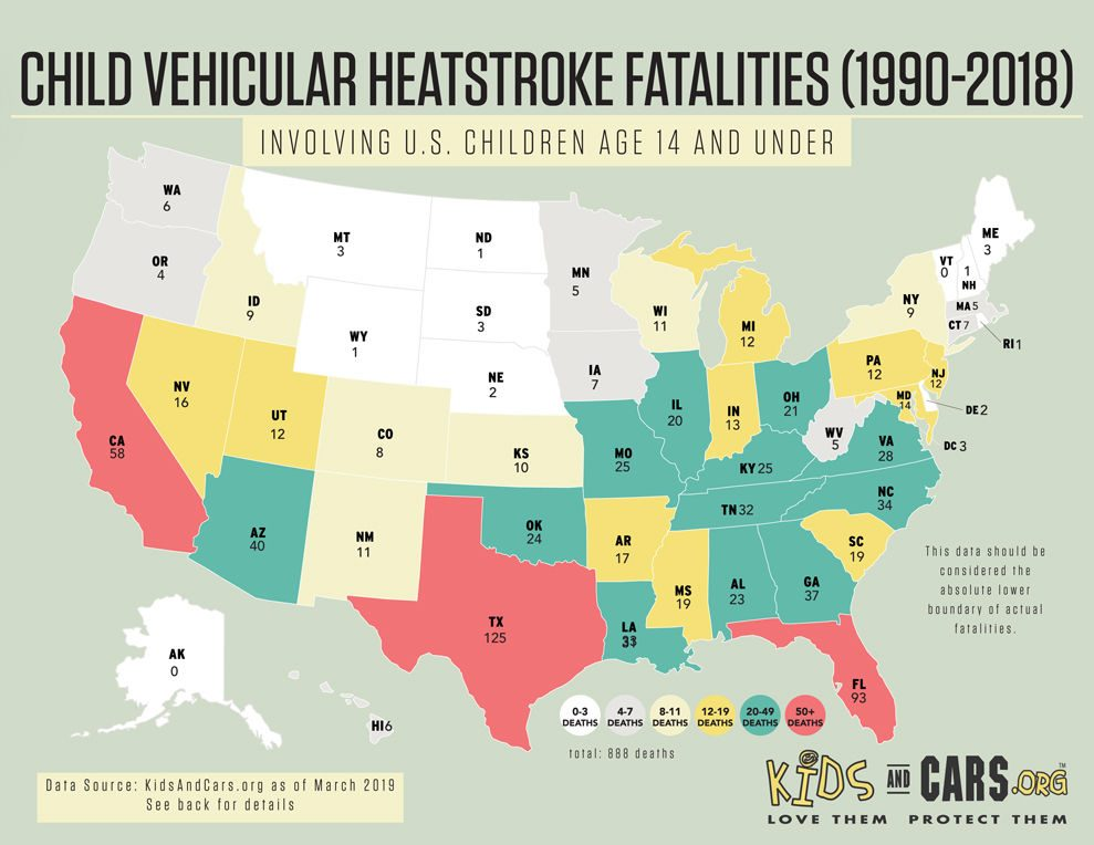 Child hyperthermia deaths statistics