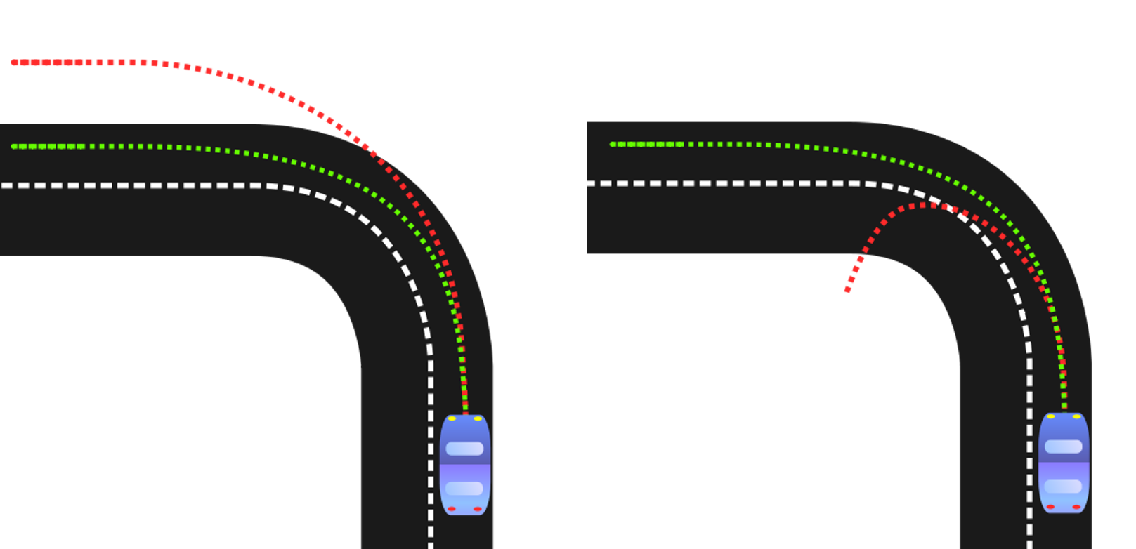 A turning car in oversteer and understeer situations