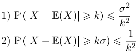 Two variants of the Chebyshev's inequality.
