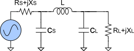 Lowpass Pi-match circuit topology.