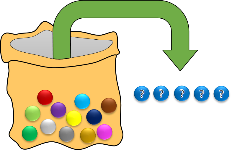 A bag with twelve balls in different colors and 5 balls with questions mark next to the bag.