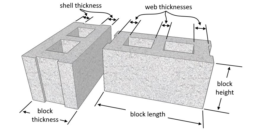 Simple illustration that shows the shells and webs of the concrete blocks.