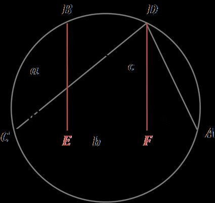 circumcircle of a triangle with triangle sides and angles, image for proof using Ptolemy's theorem