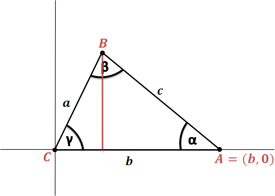 triangle sides and angles in Cartesian coordinate system, image for proof using distance formula
