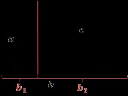 triangle sides and angles, image for trigonometric proof