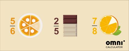 Image explaining what a proper fraction is. 5/6 of a pie, 2/5 of a chocolate bar, 7/8 of an orange