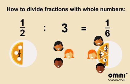 illustration for the example on how to divide fraction with whole numbers: half of a pie, divided by 3 children - each will get one-sixth of a pie