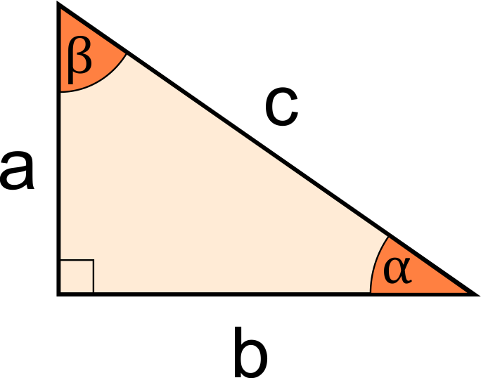 Right triangle with sides a,b,c and angles α and β