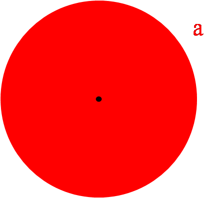 Image of a circle with circle area marked