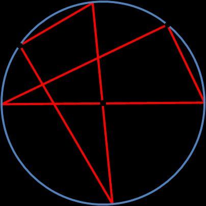 Image of a circle with marked center and two right triangles. Illustration for method 2.