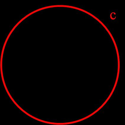 Image of a circle with circumference marked