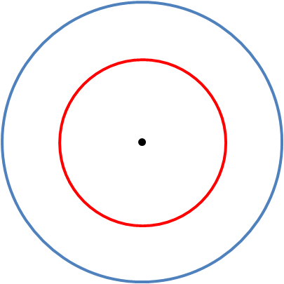 Image of two concentric circles