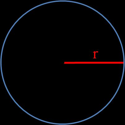 Image of a circle with radius marked