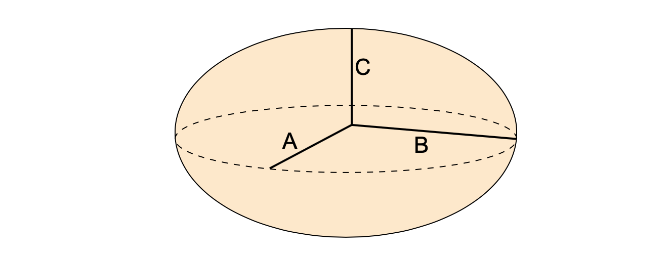Ellipsoid picture with three semi axis
