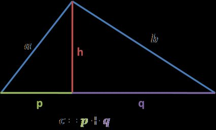 geometric mean formula and Pythagorean theorem. Right triangle, height from the right angle divide hypotenuse h to p and q segments. hypotenuse c equals p plus q.