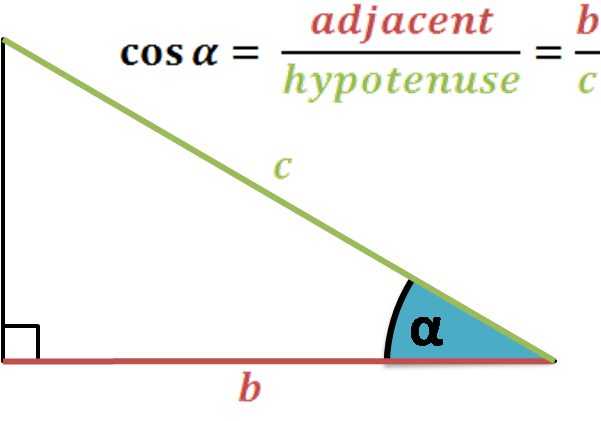 Right triangle: illustration of the cosine definition. Adjacent side over a hypotenuse.