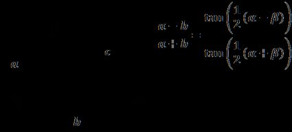 Law of tangents - explanation, formula