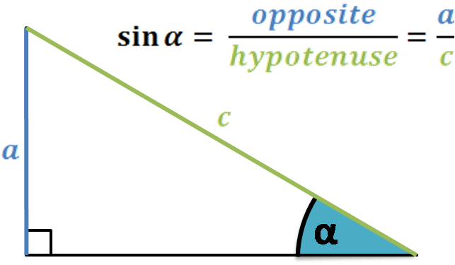 Right triangle: illustration of the sine definition. Opposite side over a hypotenuse.