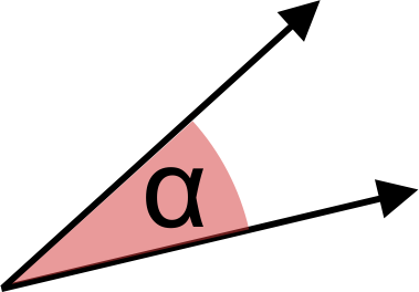 Image of the angle between two vectors