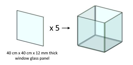Simple illustration of the assembly of a cube-shaped aquarium using 5 square glass sheets.